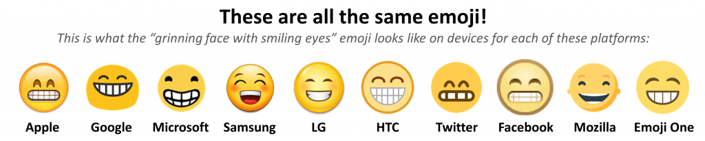 Figure depicting 10 different platform renderings for the grinning face with smiling eyes emoji
